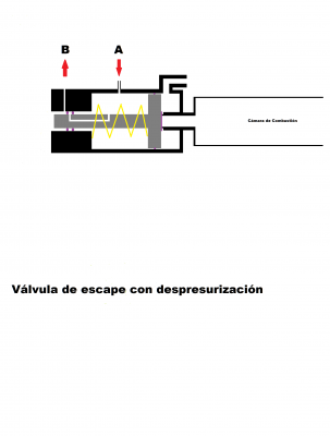 Válvula escape con despresurización.png